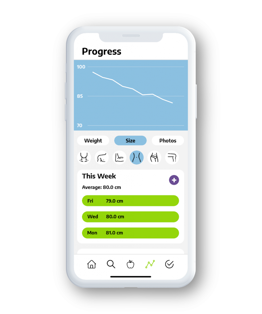 An iPhone showing the Progress section of the Nutri-iQ app.